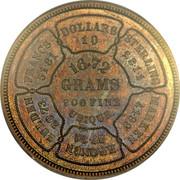 USA 10 Dollars Bickford Eagle Pattern 1874  DOLLARS 10 STERLING £2∙1∙1 MARKEN 41∙99 KRONEN 37∙31 GULDEN 20∙73 FRANCS 51∙81 16.72 GRAMS 900 FINE UBIQUE. coin reverse