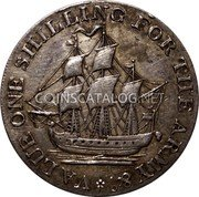 UK 1 Shilling (Somersetshire - Bristol Quay Army &C) VALUE ONE SHILLING FOR THE ARMY & C coin obverse